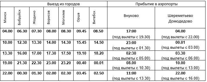 Transfer v aeroporti Moskvi iz Minska