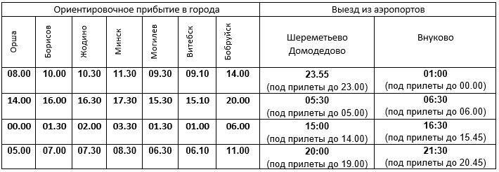 transfer_iz_aeroportov_moskvi_v_minsk