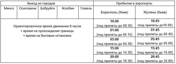 transfer_iz_aeroportov_kieva_v_minsk