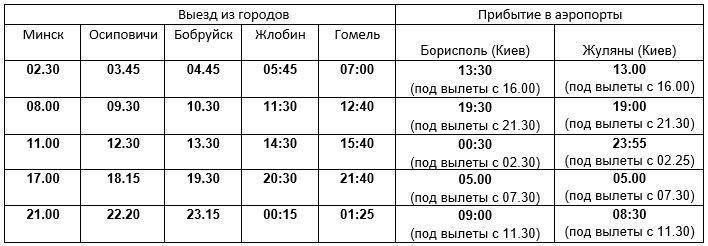 transfer_v_aeroporti_kieva